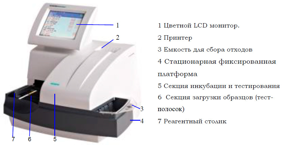 Анализатор Мочи Clinitek Advantus и тест-полоски Мультистикс 10SG